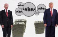 মার্কিন নির্বাচনের প্রচারণা ব্যয় ১৪ বিলিয়ন ডলার